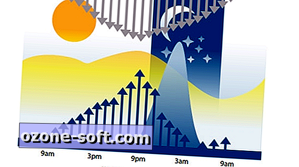 Kako prilagoditi urnik spanja, da bi postali bolj produktivni